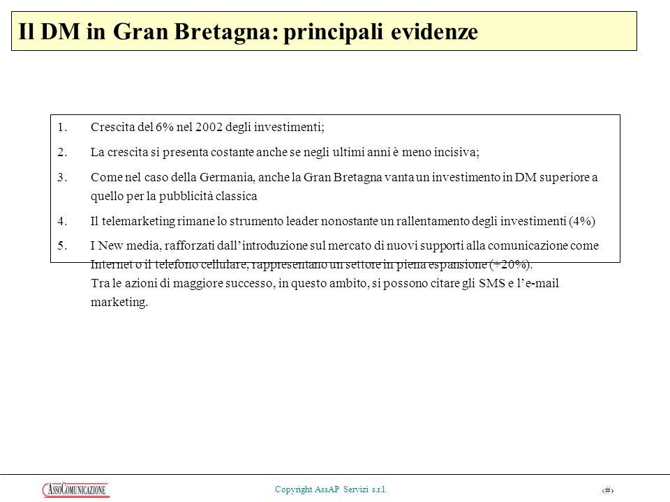 55 Copyright AssAP Servizi s.r.l.