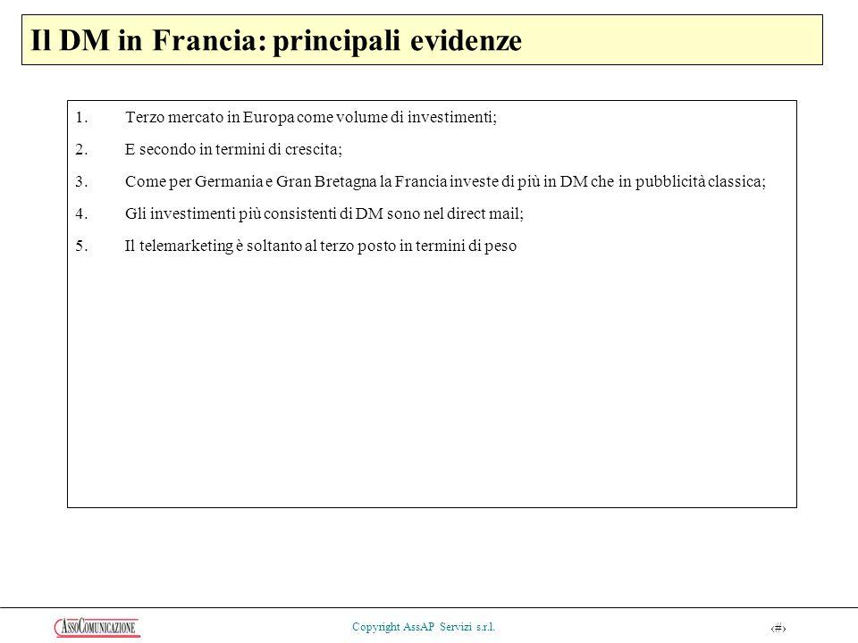 59 Copyright AssAP Servizi s.r.l.