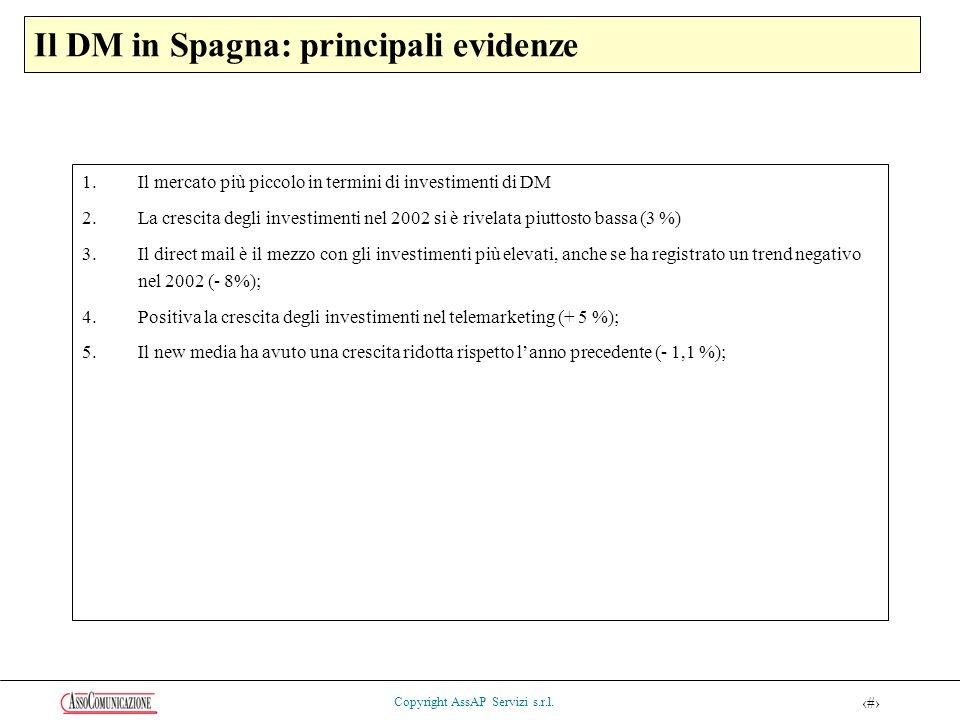 63 Copyright AssAP Servizi s.r.l.