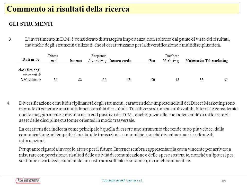 30 Copyright AssAP Servizi s.r.l.