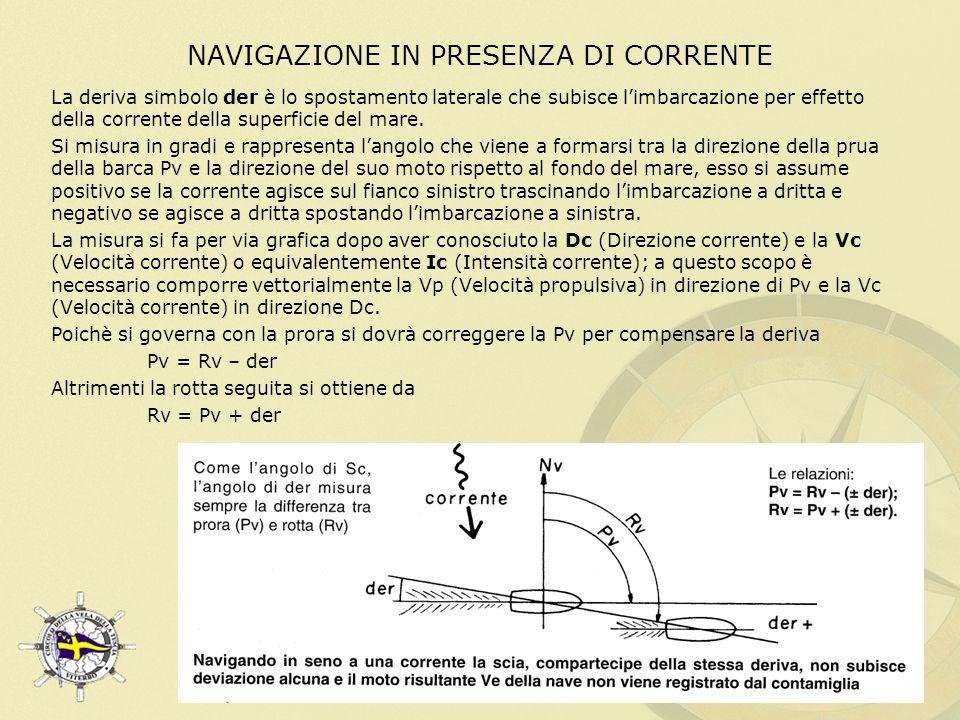 NAVIGAZIONE IN PRESENZA DI CORRENTE La deriva simbolo der è lo spostamento laterale che subisce limbarcazione per effetto della corrente della superfi