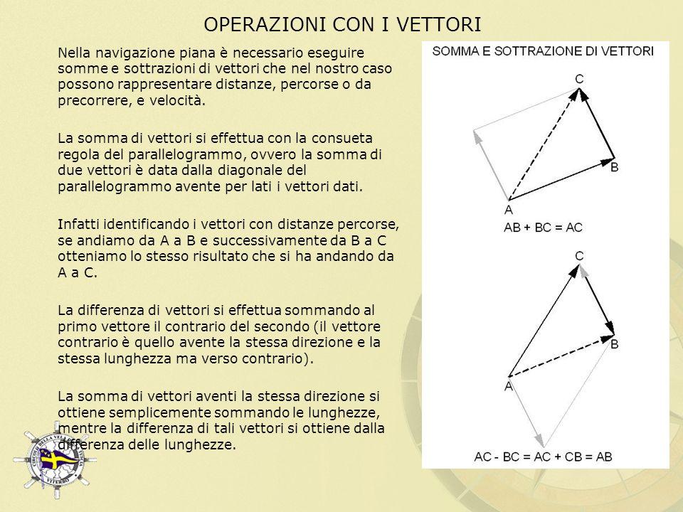OPERAZIONI CON I VETTORI Nella navigazione piana è necessario eseguire somme e sottrazioni di vettori che nel nostro caso possono rappresentare distan