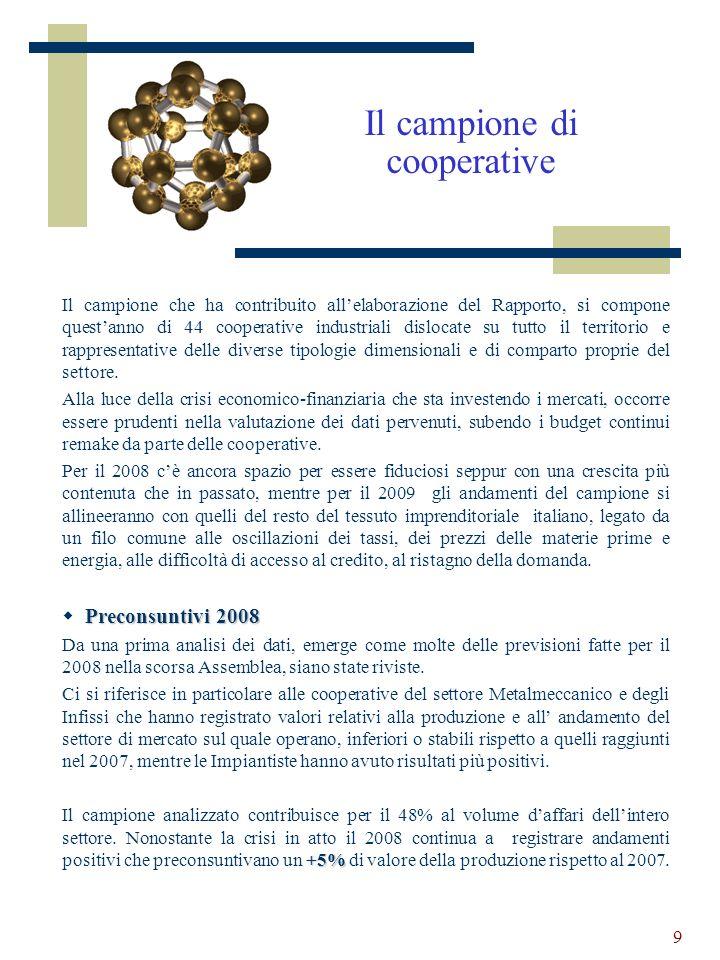 9 Il campione di cooperative Il campione che ha contribuito allelaborazione del Rapporto, si compone questanno di 44 cooperative industriali dislocate su tutto il territorio e rappresentative delle diverse tipologie dimensionali e di comparto proprie del settore.