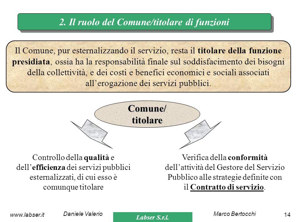 Labser S.r.l. Marco BertocchiDaniele Valerio 14www.labser.it 2. Il ruolo del Comune/titolare di funzioni Il Comune, pur esternalizzando il servizio, r