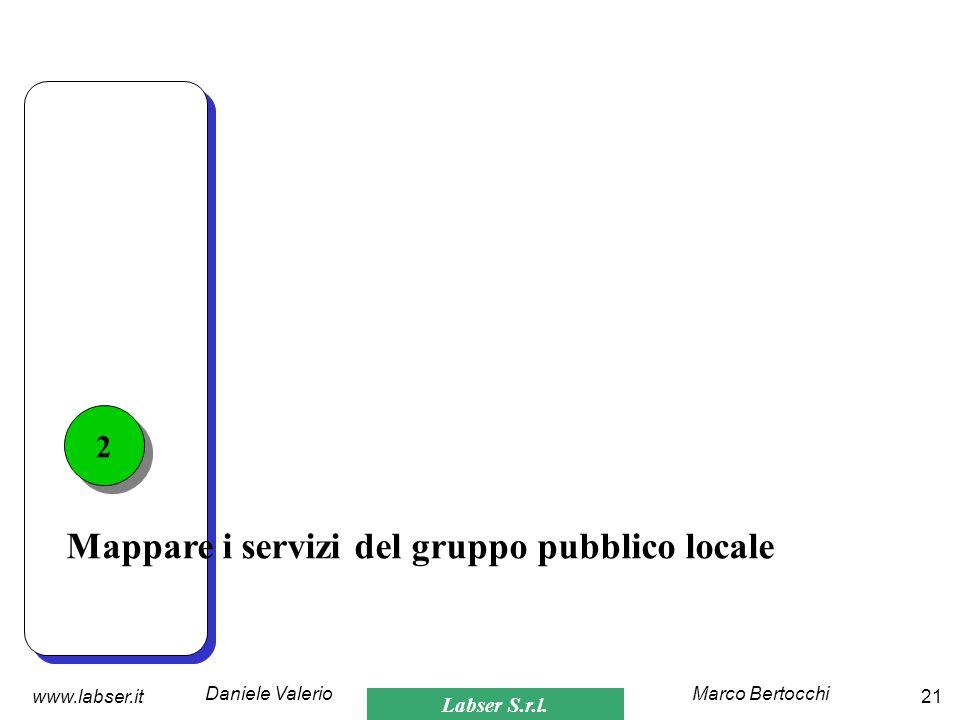 Labser S.r.l. Marco BertocchiDaniele Valerio 21www.labser.it Mappare i servizi del gruppo pubblico locale 2 2