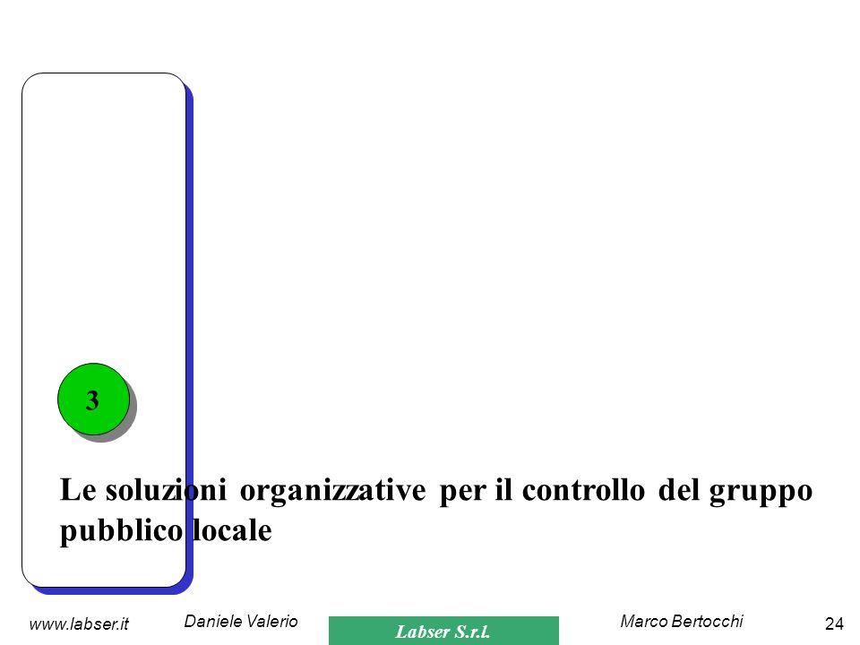 Labser S.r.l. Marco BertocchiDaniele Valerio 24www.labser.it Le soluzioni organizzative per il controllo del gruppo pubblico locale 3 3