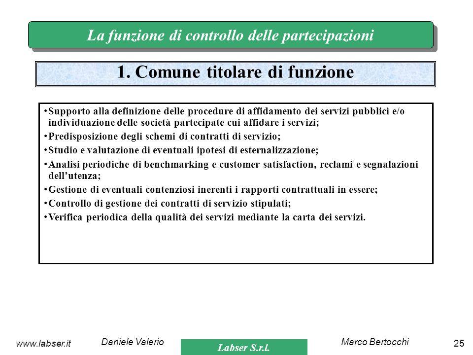 Labser S.r.l. Marco BertocchiDaniele Valerio 25www.labser.it La funzione di controllo delle partecipazioni 1. Comune titolare di funzione Supporto all