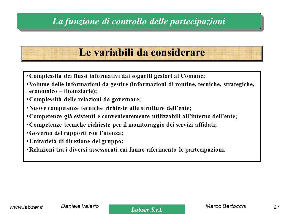 Labser S.r.l. Marco BertocchiDaniele Valerio 27www.labser.it La funzione di controllo delle partecipazioni Le variabili da considerare Complessità dei