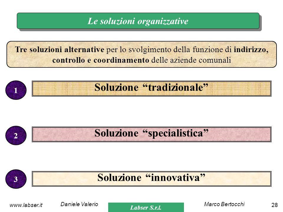 Labser S.r.l. Marco BertocchiDaniele Valerio 28www.labser.it Le soluzioni organizzative Soluzione tradizionale Tre soluzioni alternative per lo svolgi