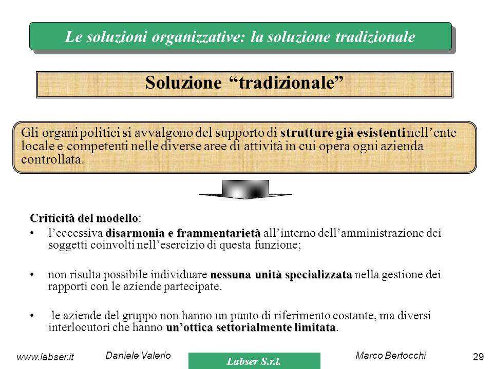 Labser S.r.l. Marco BertocchiDaniele Valerio 29www.labser.it Le soluzioni organizzative: la soluzione tradizionale Criticità del modello Criticità del