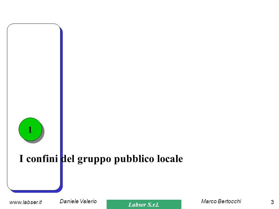 Labser S.r.l. Marco BertocchiDaniele Valerio 3www.labser.it I confini del gruppo pubblico locale 1 1