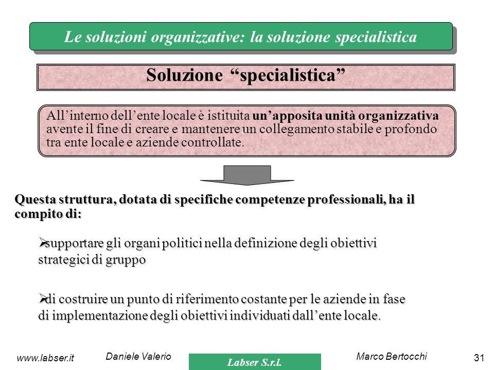Labser S.r.l. Marco BertocchiDaniele Valerio 31www.labser.it Le soluzioni organizzative: la soluzione specialistica Allinterno dellente locale è istit