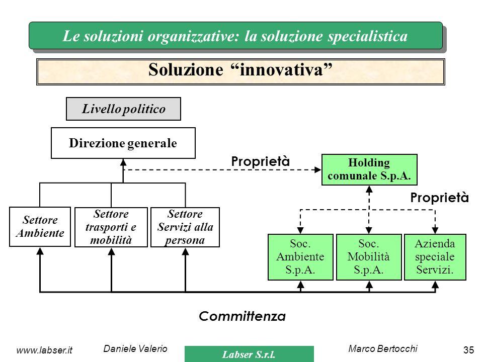 Labser S.r.l. Marco BertocchiDaniele Valerio 35www.labser.it Le soluzioni organizzative: la soluzione specialistica Direzione generale Settore traspor