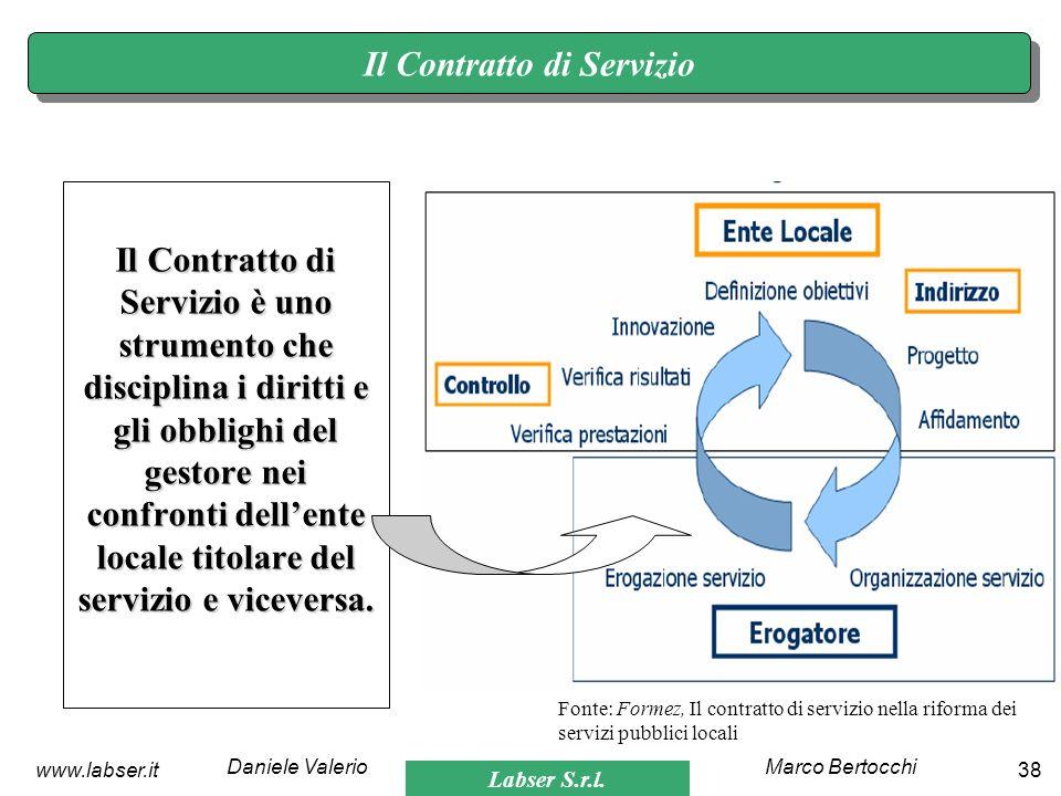 Labser S.r.l. Marco BertocchiDaniele Valerio 38www.labser.it Il Contratto di Servizio Il Contratto di Servizio è uno strumento che disciplina i diritt