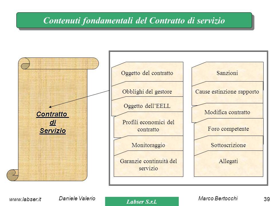 Labser S.r.l. Marco BertocchiDaniele Valerio 39www.labser.it Contenuti fondamentali del Contratto di servizio Oggetto del contratto Obblighi del gesto