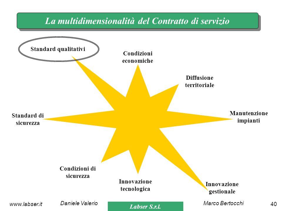 Labser S.r.l. Marco BertocchiDaniele Valerio 40www.labser.it La multidimensionalità del Contratto di servizio Standard qualitativi Standard di sicurez