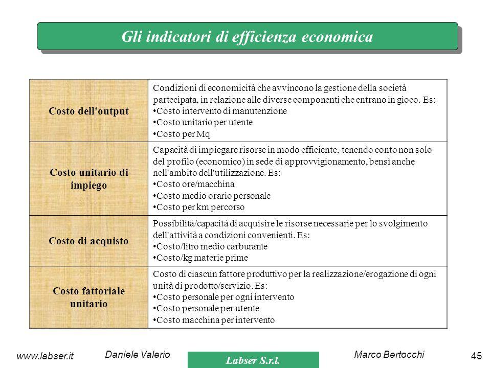 Labser S.r.l. Marco BertocchiDaniele Valerio 45www.labser.it Gli indicatori di efficienza economica Costo dell'output Condizioni di economicità che av