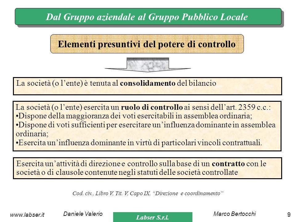 Labser S.r.l. Marco BertocchiDaniele Valerio 9www.labser.it Dal Gruppo aziendale al Gruppo Pubblico Locale La società (o lente) è tenuta al consolidam
