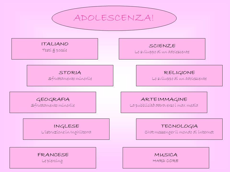 ADOLESCENZA! ITALIANO Testi & poesie STORIA Sfruttamento minorile RELIGIONE Lo sviluppo di un adolescente GEOGRAFIA Sfruttamento minorile SCIENZE Lo s