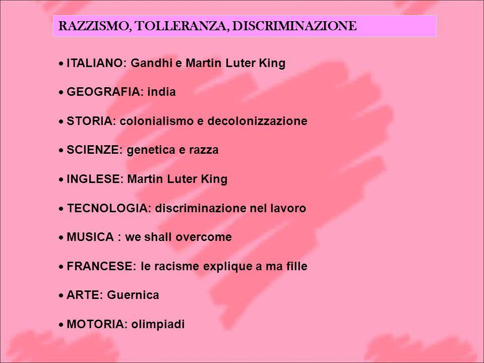 ITALIANO: Gandhi e Martin Luter King GEOGRAFIA: india STORIA: colonialismo e decolonizzazione SCIENZE: genetica e razza INGLESE: Martin Luter King TEC