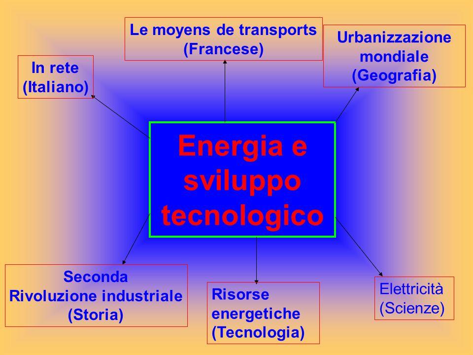 Energia e sviluppo tecnologico Seconda Rivoluzione industriale (Storia) Urbanizzazione mondiale (Geografia) In rete (Italiano) Elettricità (Scienze) Risorse energetiche (Tecnologia) Le moyens de transports (Francese)