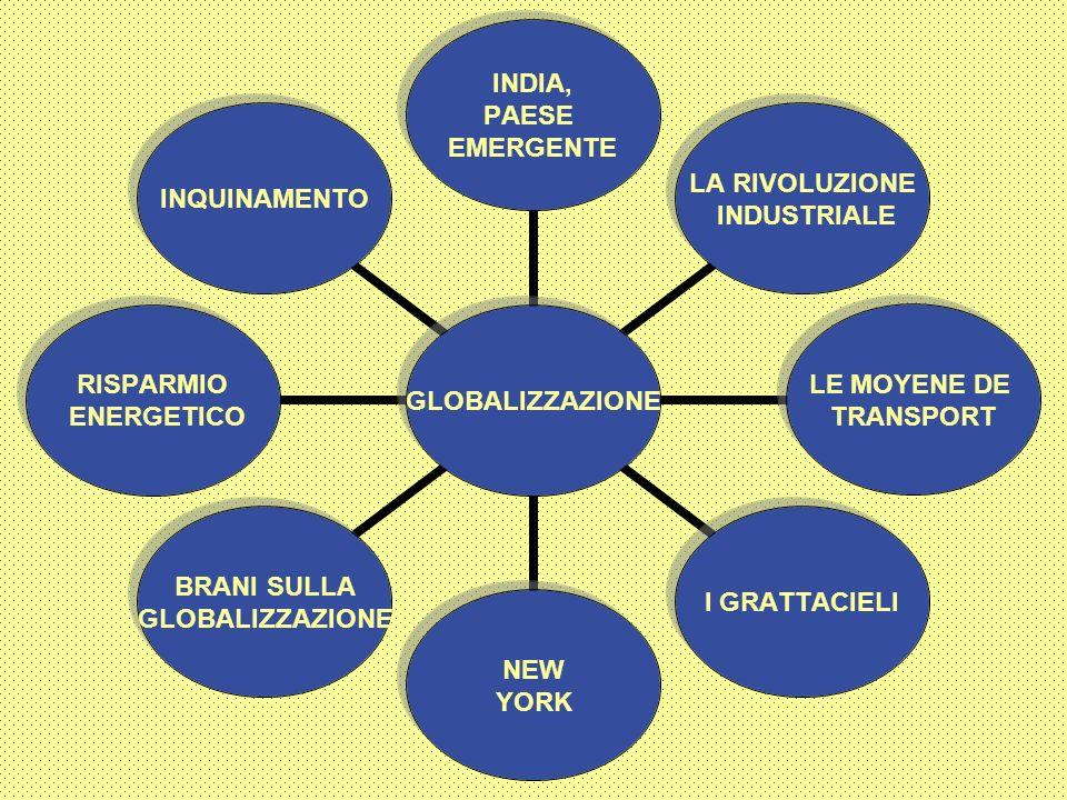 GLOBALIZZAZIONE INDIA, PAESE EMERGENTE LA RIVOLUZIONE INDUSTRIALE LE MOYENE DE TRANSPORT I GRATTACIELI NEW YORK BRANI SULLA GLOBALIZZAZIONE RISPARMIO