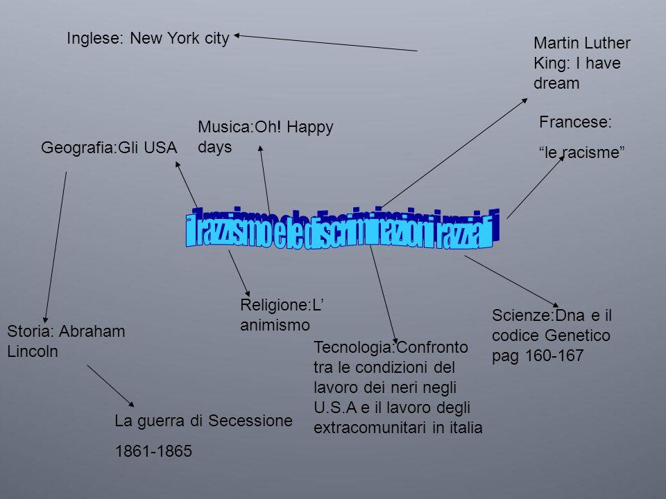 Inglese: New York city Geografia:Gli USA Storia: Abraham Lincoln La guerra di Secessione 1861-1865 Francese: le racisme Scienze:Dna e il codice Genetico pag 160-167 Religione:L animismo Musica:Oh.