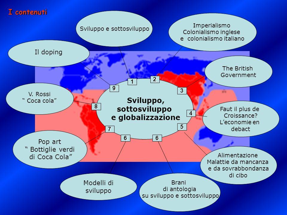 Sviluppo, sottosviluppo e globalizzazione Imperialismo Colonialismo inglese e colonialismo italiano Sviluppo e sottosviluppo Il doping The British Gov