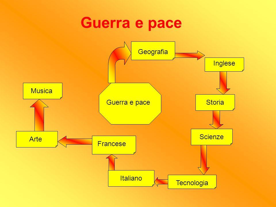 Guerra e pace Geografia Storia Scienze Tecnologia Italiano Arte Musica Francese Inglese
