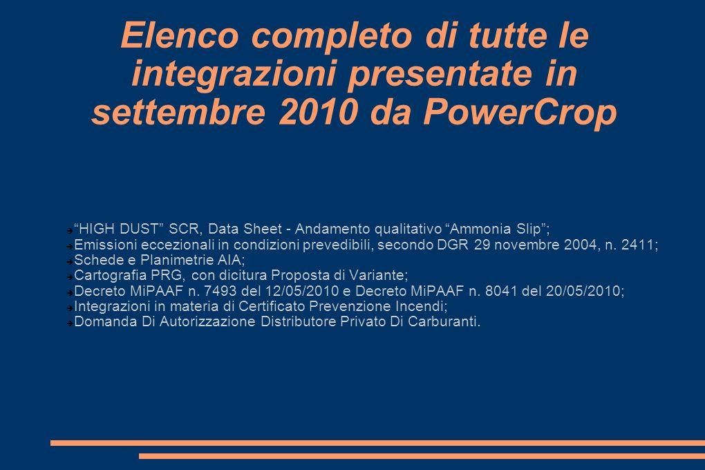 Elenco completo di tutte le integrazioni presentate in settembre 2010 da PowerCrop HIGH DUST SCR, Data Sheet - Andamento qualitativo Ammonia Slip; Emissioni eccezionali in condizioni prevedibili, secondo DGR 29 novembre 2004, n.