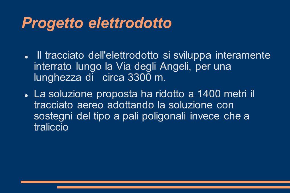 Progetto elettrodotto Il tracciato dell elettrodotto si sviluppa interamente interrato lungo la Via degli Angeli, per una lunghezza di circa 3300 m.