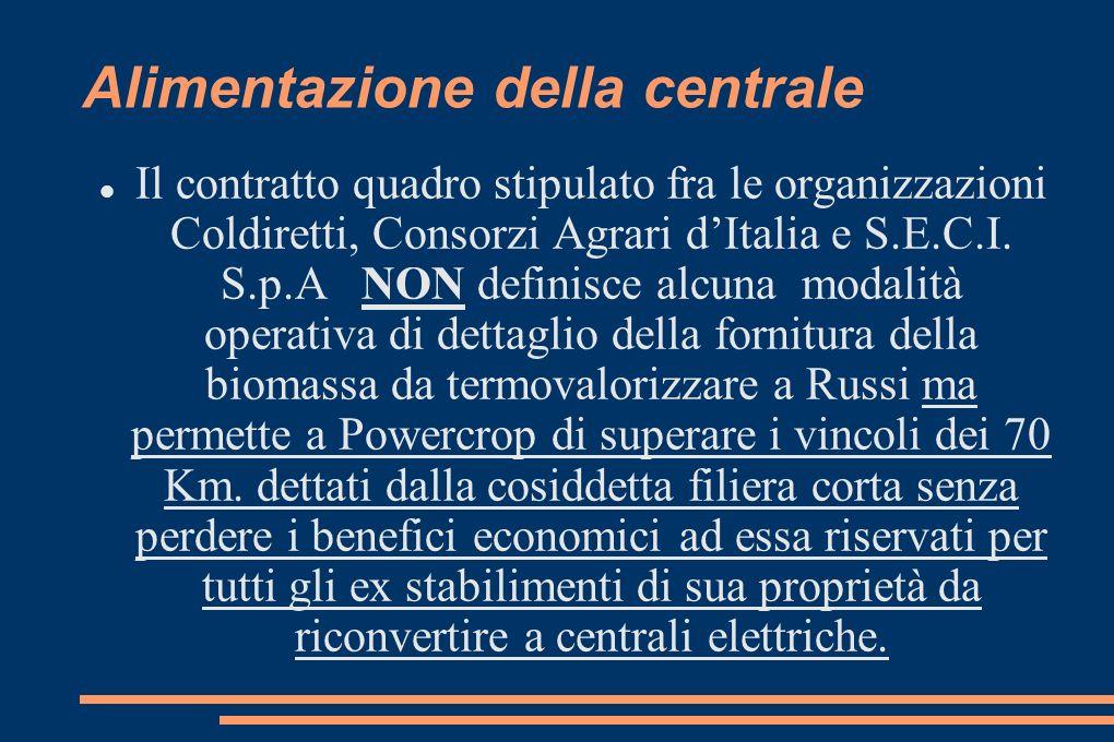 Alimentazione della centrale Il contratto quadro stipulato fra le organizzazioni Coldiretti, Consorzi Agrari dItalia e S.E.C.I.