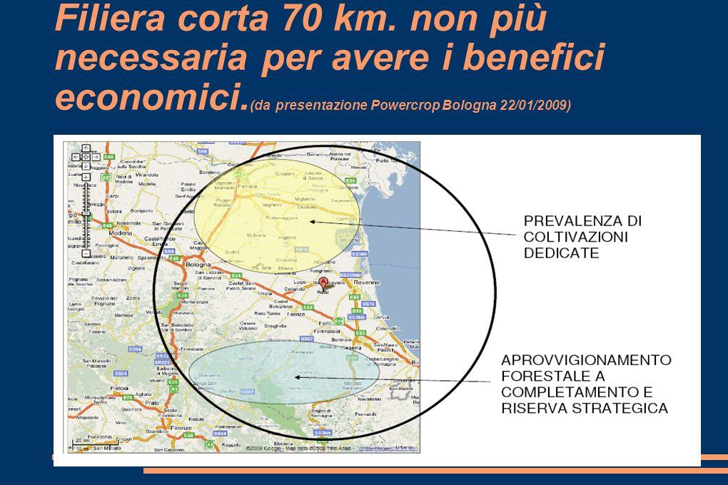 Filiera corta 70 km.non più necessaria per avere i benefici economici.