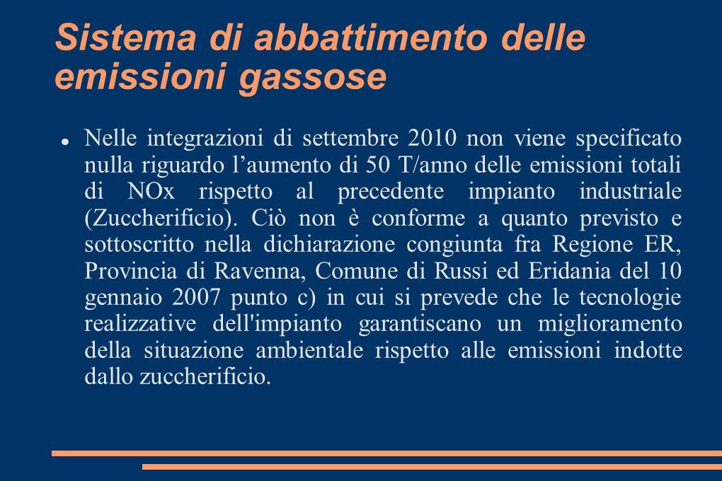 Sistema di abbattimento delle emissioni gassose Nelle integrazioni di settembre 2010 non viene specificato nulla riguardo laumento di 50 T/anno delle emissioni totali di NOx rispetto al precedente impianto industriale (Zuccherificio).