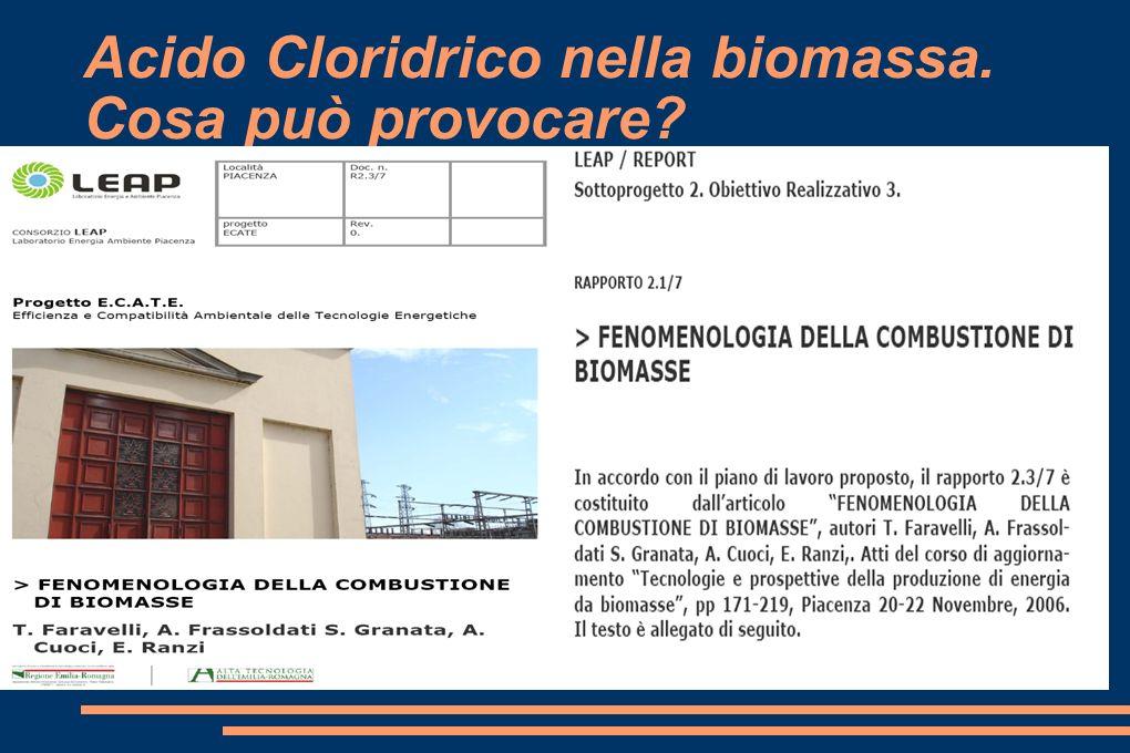 Acido Cloridrico nella biomassa.Cosa può provocare.