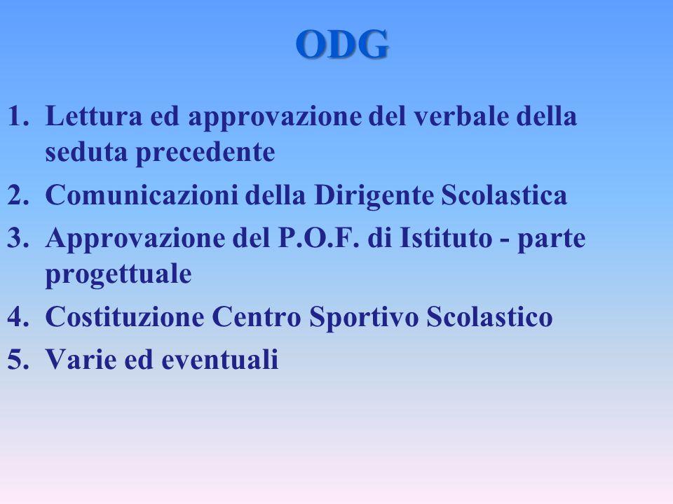 ODG 1.Lettura ed approvazione del verbale della seduta precedente 2.Comunicazioni della Dirigente Scolastica 3.Approvazione del P.O.F.
