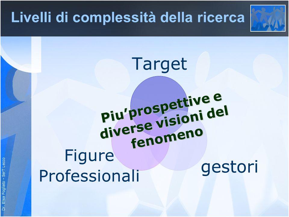 Dr. Elisa Fogliato - SerT Lecco Livelli di complessità della ricerca Target gestori Figure Professionali Piuprospettive e diverse visioni del fenomeno