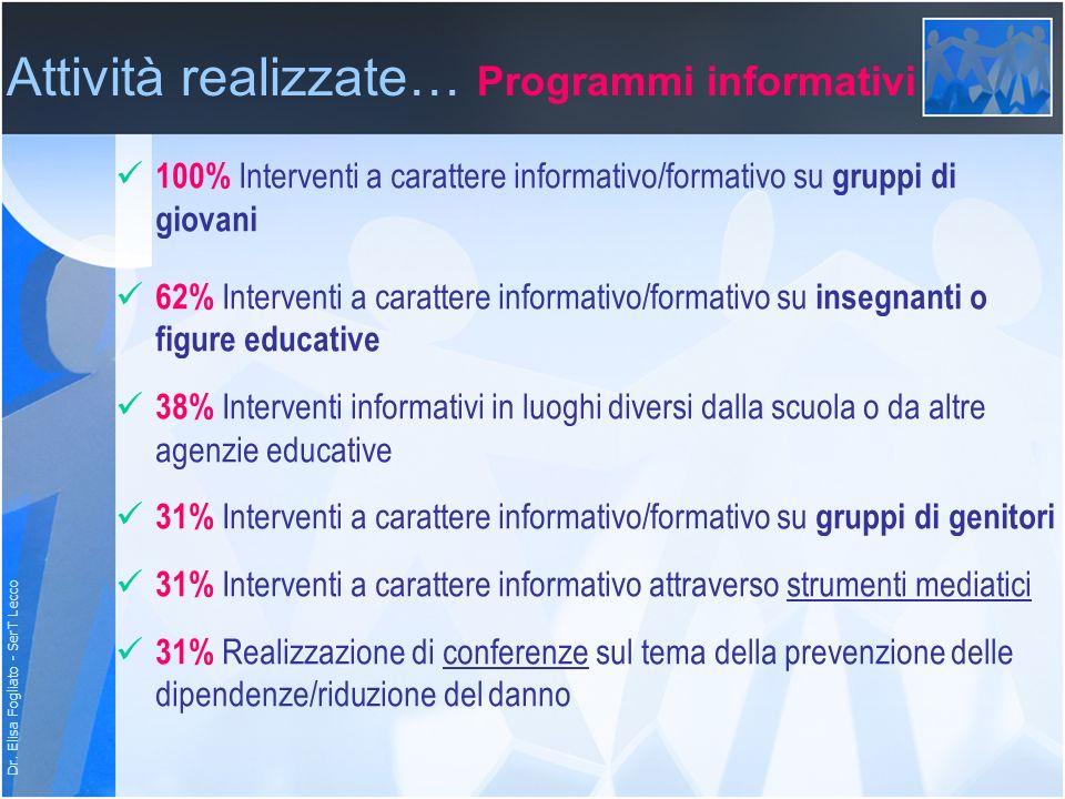 Dr. Elisa Fogliato - SerT Lecco Attività realizzate… Programmi informativi 100% Interventi a carattere informativo/formativo su gruppi di giovani 62%