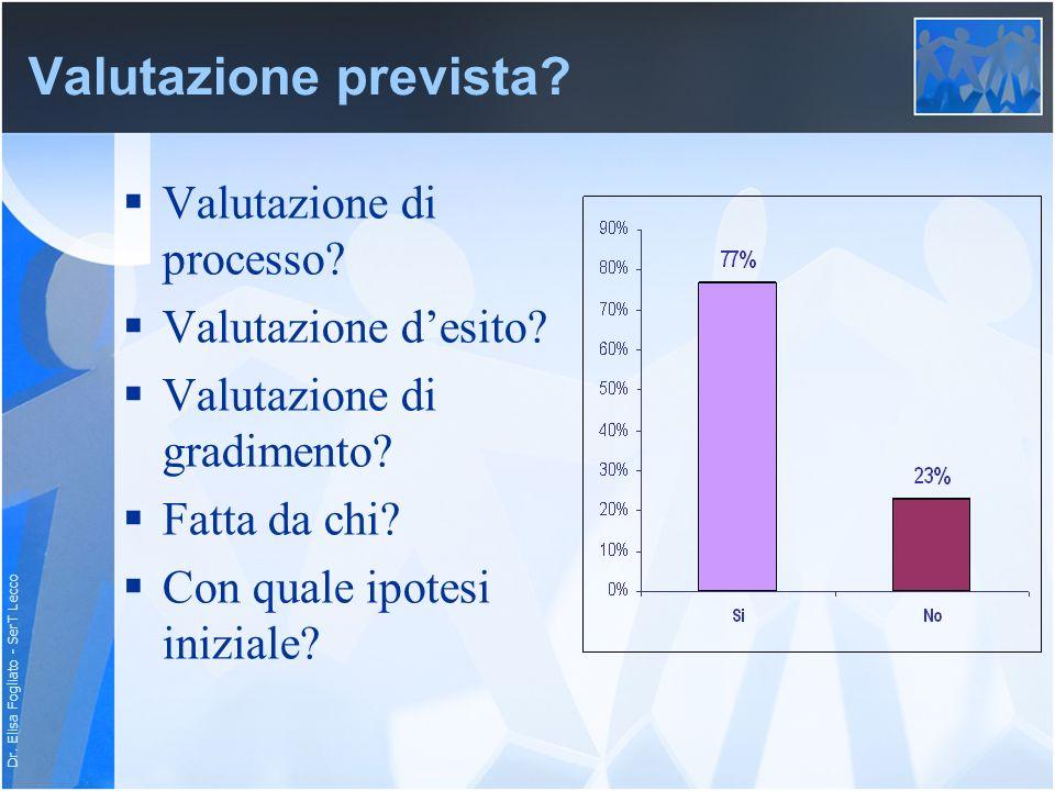 Dr. Elisa Fogliato - SerT Lecco Valutazione prevista? Valutazione di processo? Valutazione desito? Valutazione di gradimento? Fatta da chi? Con quale