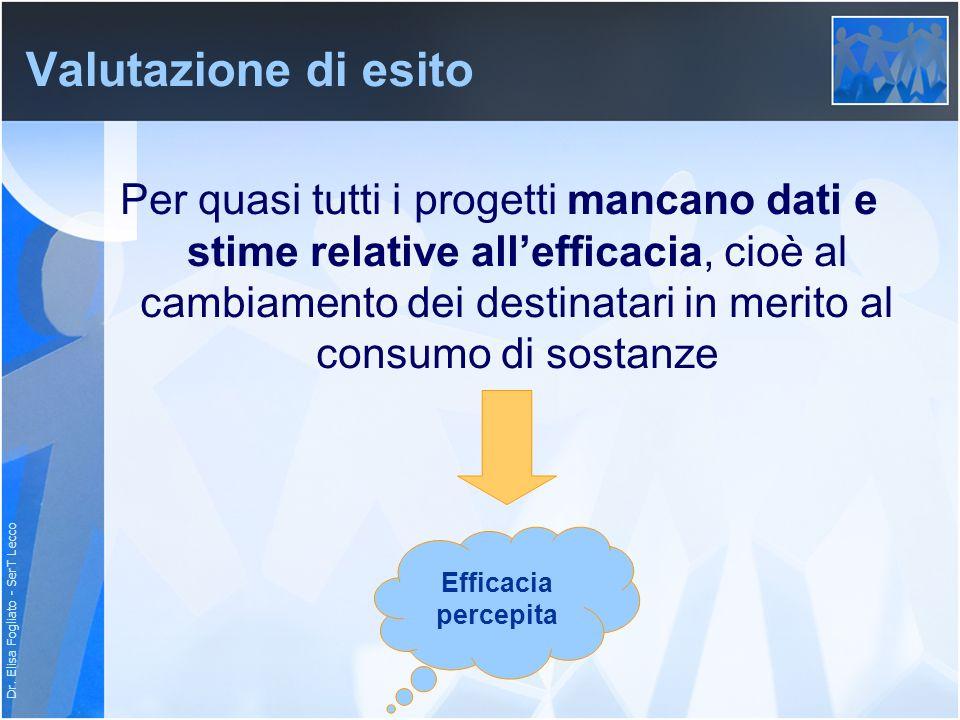 Dr. Elisa Fogliato - SerT Lecco Valutazione di esito Per quasi tutti i progetti mancano dati e stime relative allefficacia, cioè al cambiamento dei de