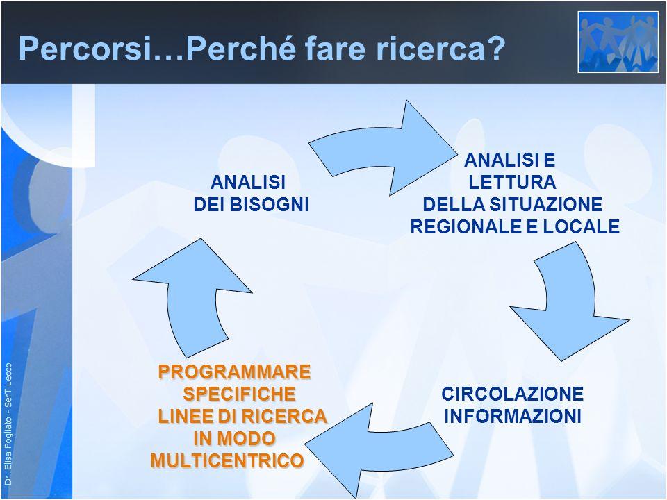 Dr. Elisa Fogliato - SerT Lecco Percorsi…Perché fare ricerca? ANALISI E LETTURA DELLA SITUAZIONE REGIONALE E LOCALE CIRCOLAZIONE INFORMAZIONI ANALISI
