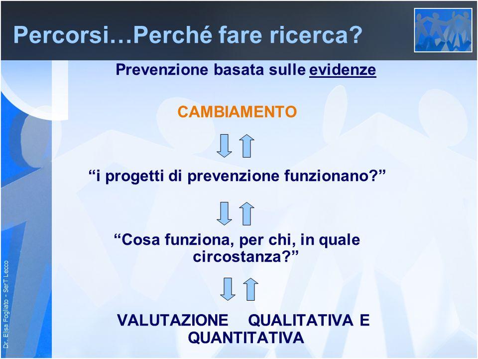 Dr. Elisa Fogliato - SerT Lecco Percorsi…Perché fare ricerca? Prevenzione basata sulle evidenze CAMBIAMENTO i progetti di prevenzione funzionano? Cosa