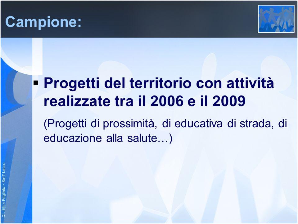 Dr. Elisa Fogliato - SerT Lecco Campione: Progetti del territorio con attività realizzate tra il 2006 e il 2009 (Progetti di prossimità, di educativa