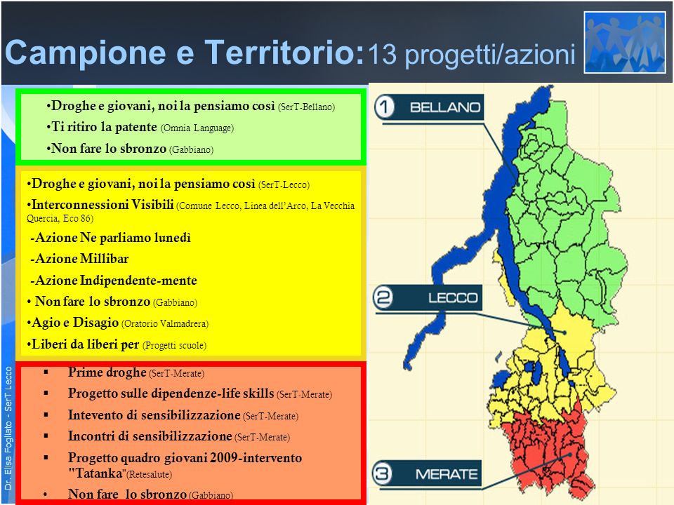 Dr. Elisa Fogliato - SerT Lecco Campione e Territorio: 13 progetti/azioni Droghe e giovani, noi la pensiamo così (SerT-Bellano) Ti ritiro la patente (