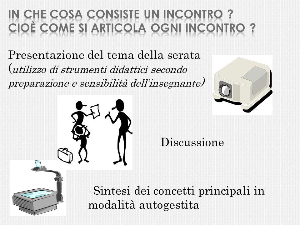 Presentazione del tema della serata ( utilizzo di strumenti didattici secondo preparazione e sensibilità dellinsegnante ) Discussione Sintesi dei conc