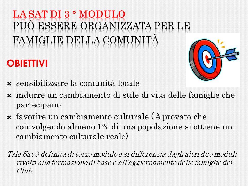 OBIETTIVI sensibilizzare la comunità locale indurre un cambiamento di stile di vita delle famiglie che partecipano favorire un cambiamento culturale (