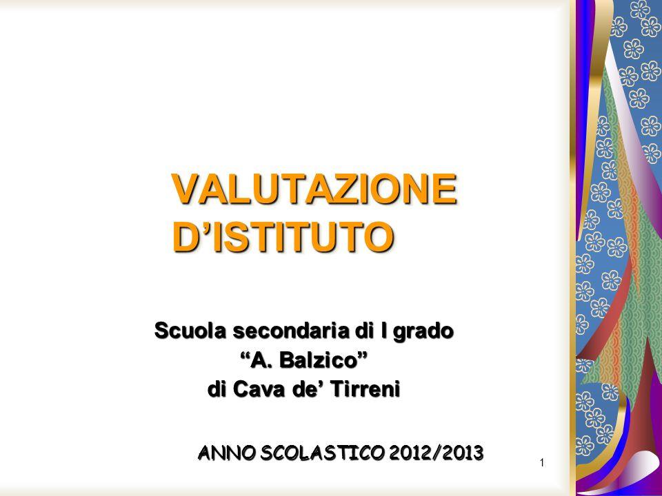 1 VALUTAZIONE DISTITUTO Scuola secondaria di I grado A. Balzico di Cava de Tirreni ANNO SCOLASTICO 2012/2013