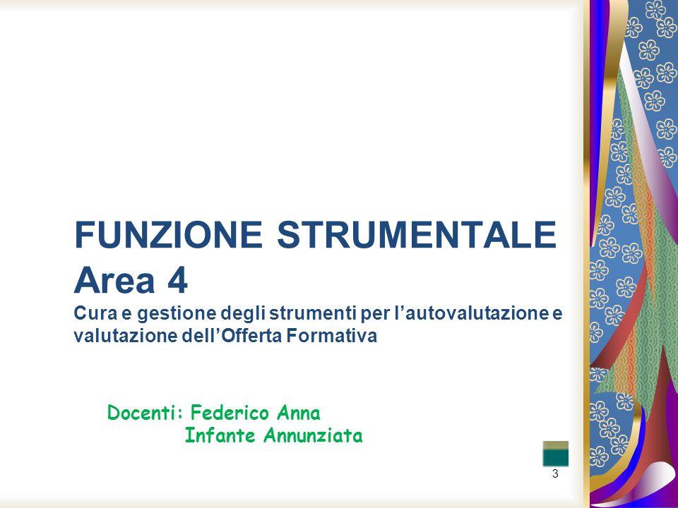 3 FUNZIONE STRUMENTALE Area 4 Cura e gestione degli strumenti per lautovalutazione e valutazione dellOfferta Formativa Docenti: Federico Anna Infante