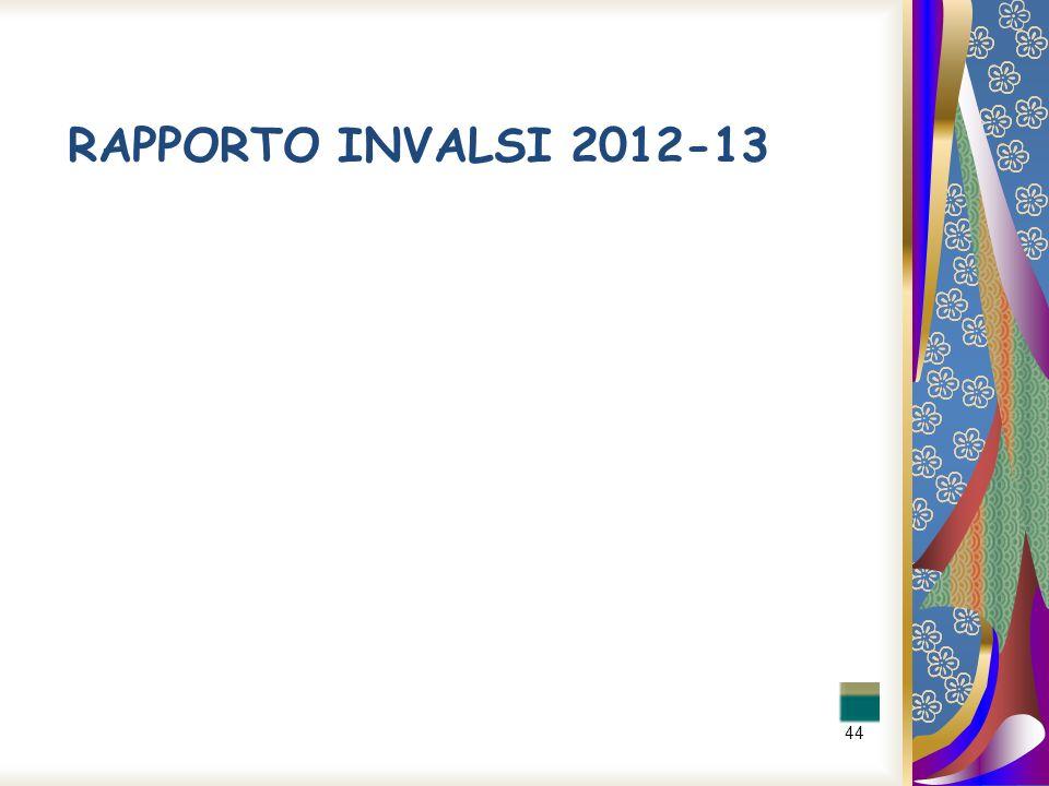 44 RAPPORTO INVALSI 2012-13