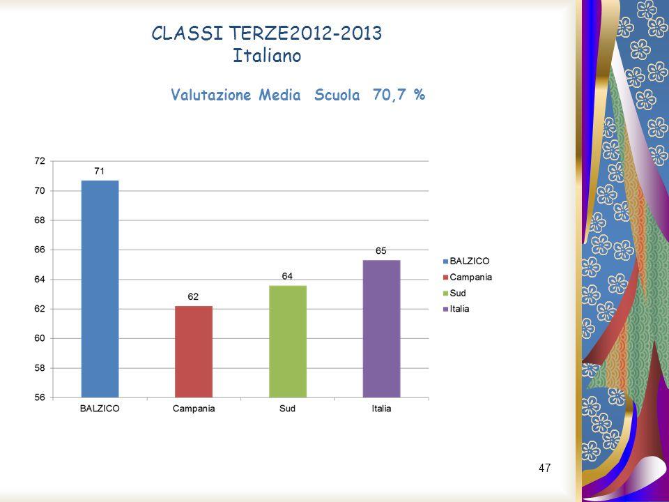 47 CLASSI TERZE2012-2013 Italiano Valutazione Media Scuola 70,7 %